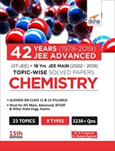 42 years jee advanced